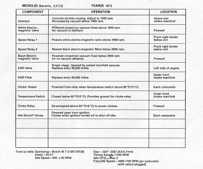 Speed triple service manual pdf download